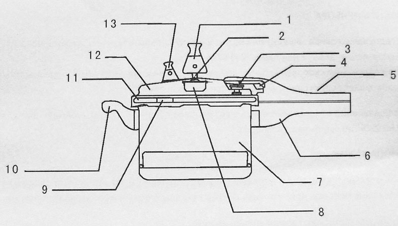 Инструкция к скороварке Bekker